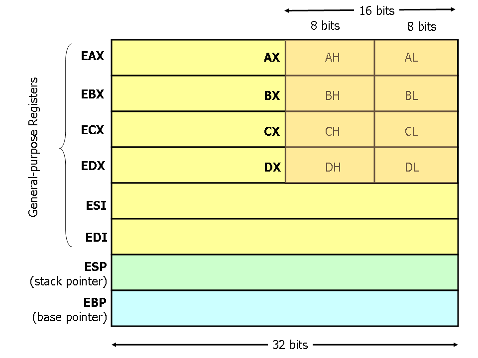 x86-registers.png